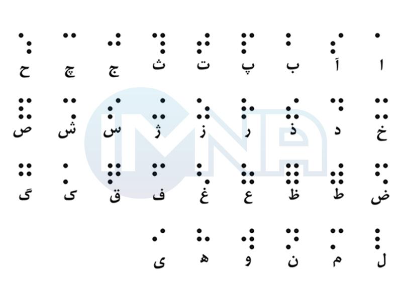 حروف فارسی خط بریل
